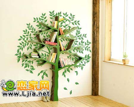 创意树形结构图