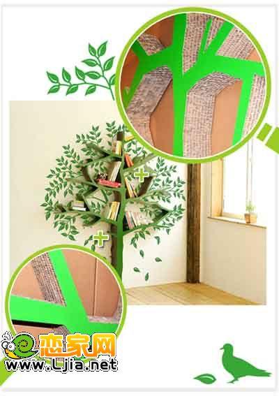 创意树状结构图