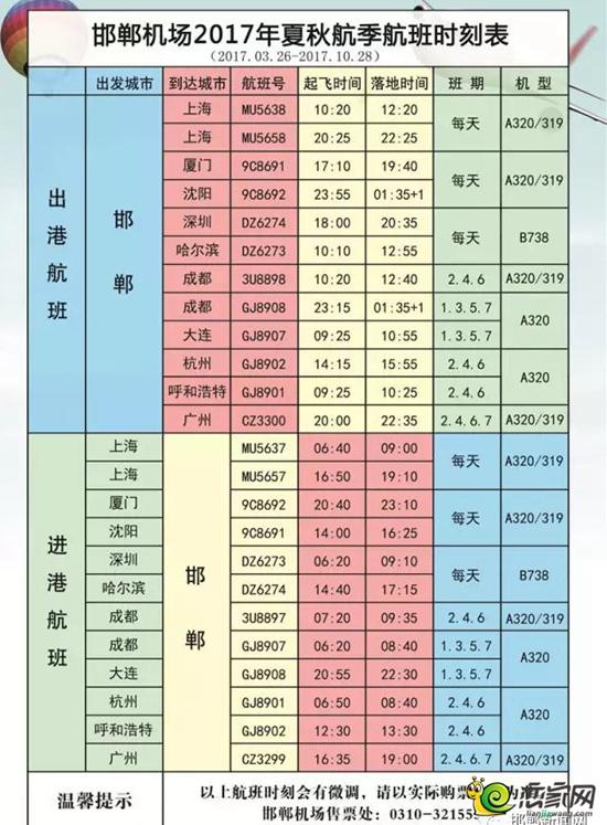 """3月26日,邯郸机场将最新开通邯郸飞往大连、呼和浩特航班,同时开始正式执行民航夏秋航季时刻,部分航班班期和时刻略有微调。已形成上海每天两班、深圳每天一班、成都每天一班、厦门每天一班、哈尔滨每天一班、沈阳每天一班、广州每周四班、大连每周四班、杭州每周三班、呼和浩特每周三班共计10条航线的网络布局,市民出行将更加方便。  邯郸机场航班时刻表 为了让广大市民享受到更大的实惠,邯郸机场将在每月定时推出""""飞享月月惠""""、""""飞粤无忧""""、""""送高铁、送酒店、送大巴"""