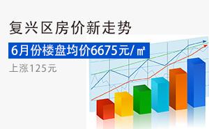 邯郸复兴区6月份楼盘均价6675元/�O上涨125元